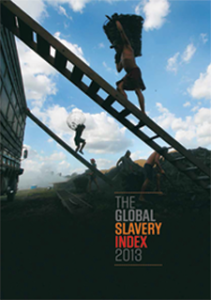 Global Slavery Index